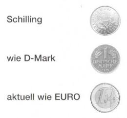 Die Münzen Schilling D-Mark Euro